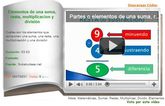 Elementos De Una Suma Resta Multiplicacion Y División Recurso Educativo 36362 Tiching