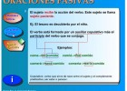 Oraciones Pasivas | Recurso educativo 42675