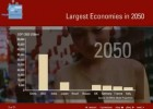 The world need better economic BRICs - Brazil Russia India China | Recurso educativo 103071